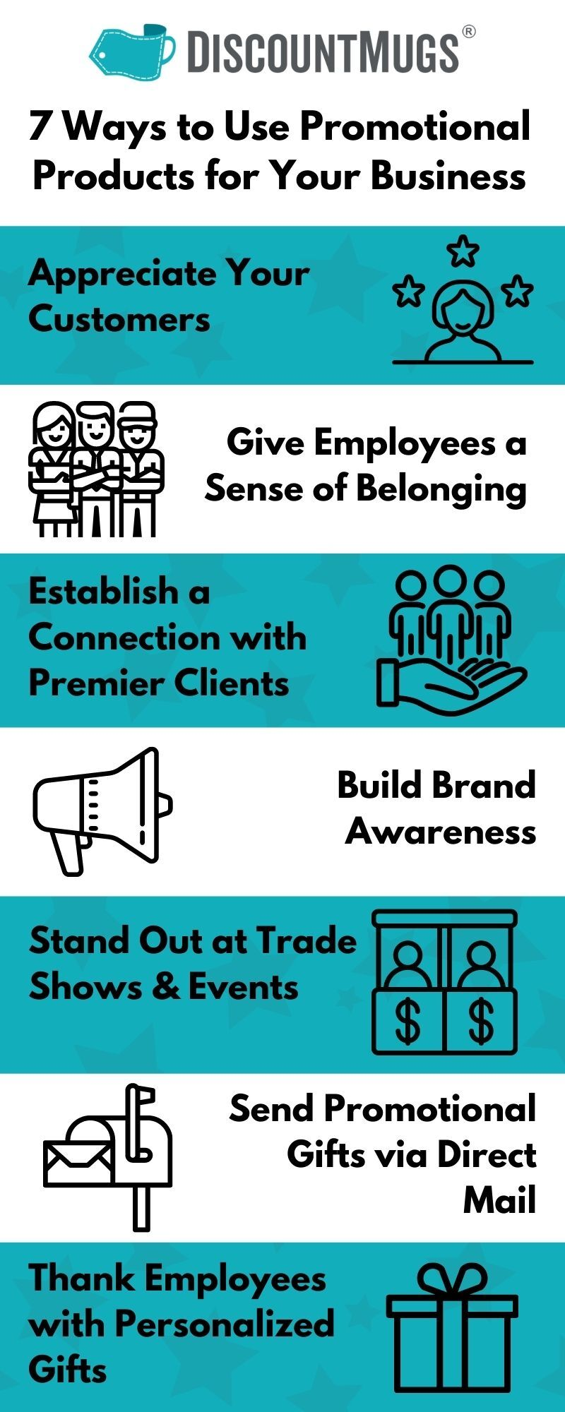 Discount Mugs - Infographic - 7 Ways to Use Promotional Products for Your Business