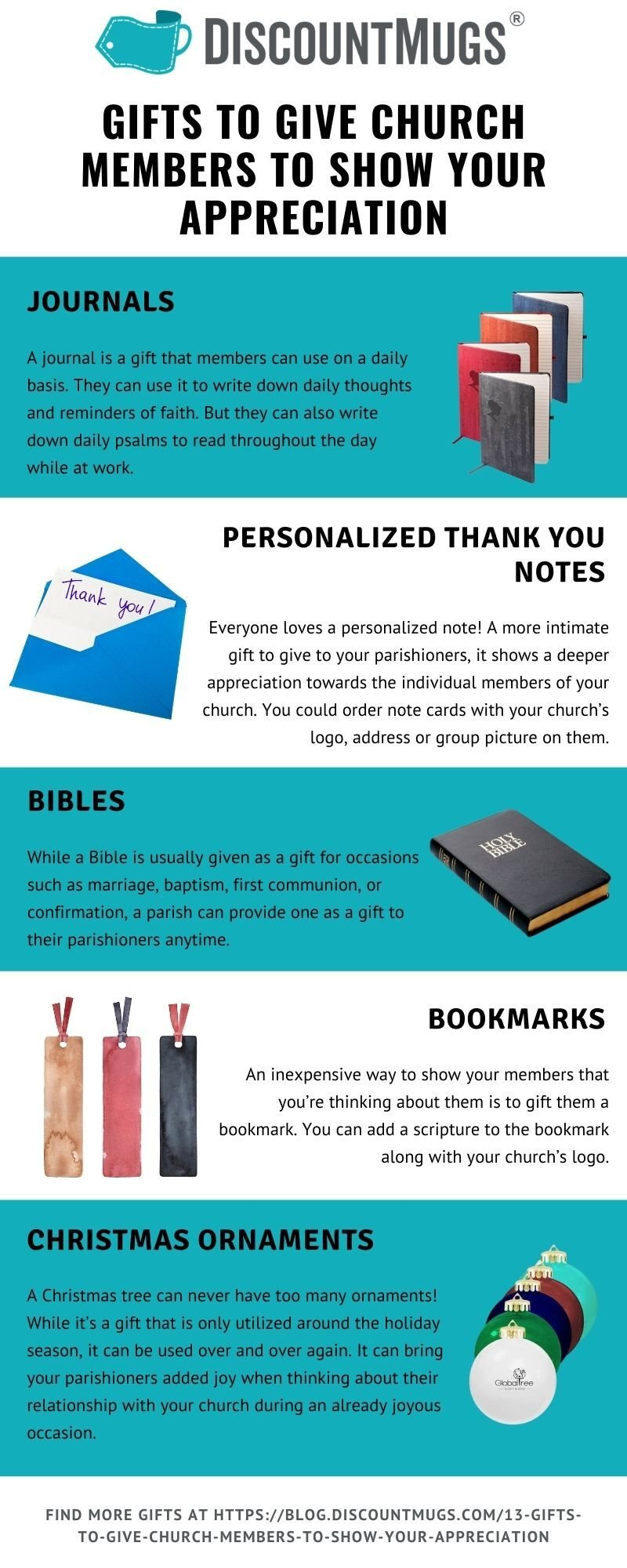 Discount Mugs - Infographic - Church Gifts
