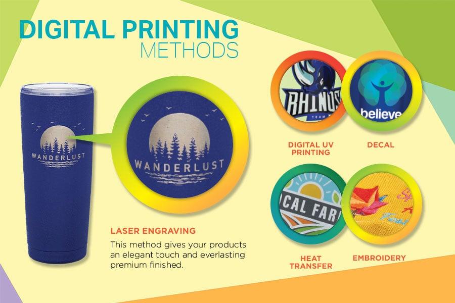 Imprint Methods